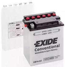 EB14A2 EXIDE