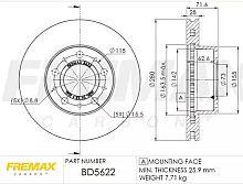 BD5622 FREMAX